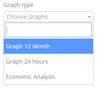 Graph type choices