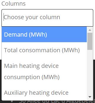 Heating simulation