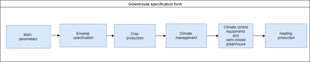 Greenhouse specification form