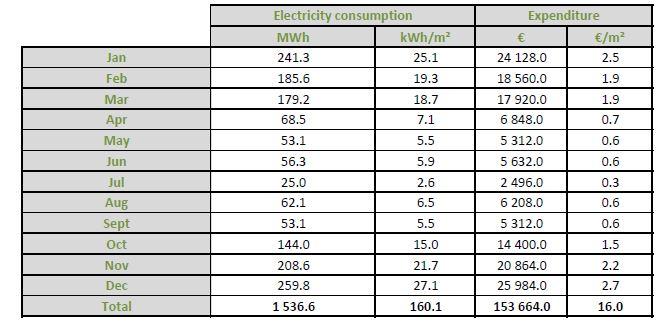 Electricity_consumption assimilation light cannabis greenhouse design